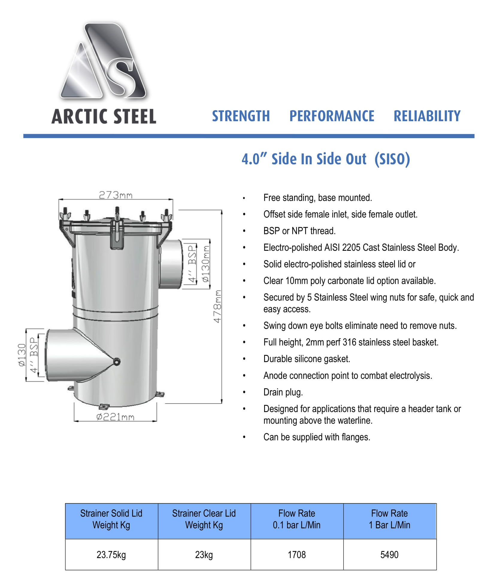 """Arctic Steel Strainers 