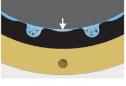 Duramax Bearings - Water Wedge Principle