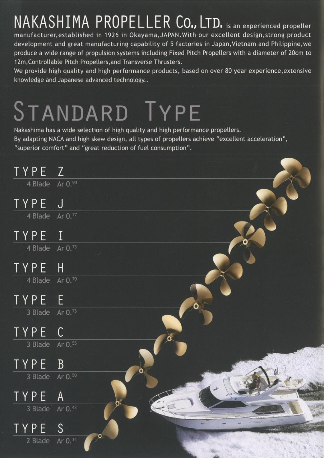 Nakashima Propellers - Standard Type